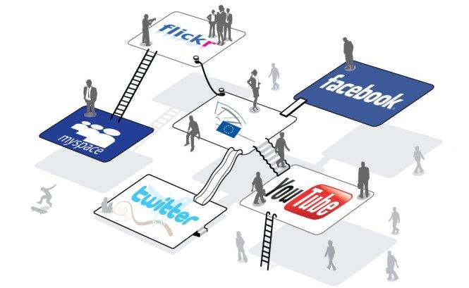 Social Media Monitoring Solutions