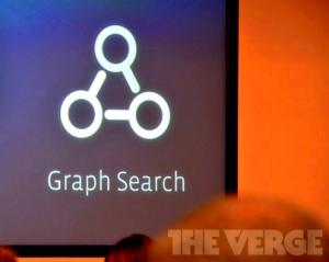 nouveau graph search Facebook