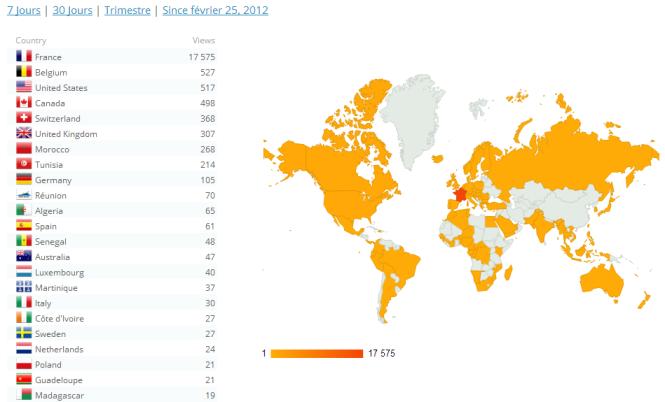 nombre de visites sur Social Reflex depuis le 25 fevrier 2012