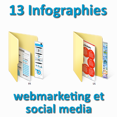 13 infographies webmarketing et social media
