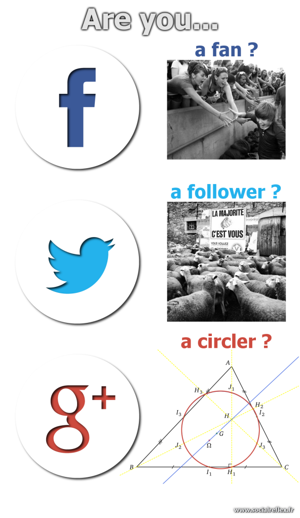 Are you a fan a follower or a circler ?