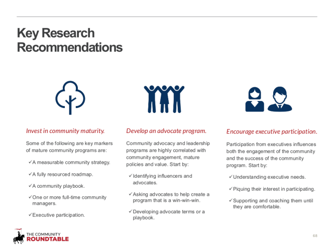 68 - Key research recommendations