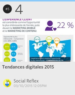 Les TOP priorités Digital Marketing de 2015